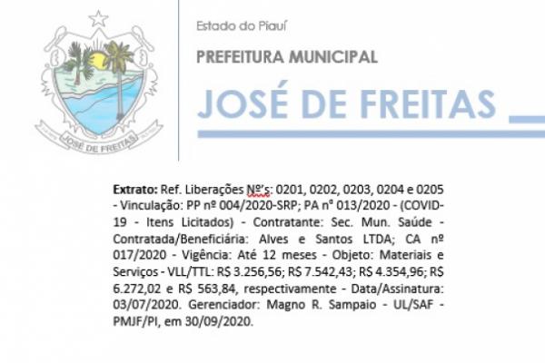 Extrato: Ref. Liberações Nº's: 0201, 0202, 0203, 0204 e 0205 - Vinculação: PP nº 004/2020-SRP; PA n° 013/2020 - (COVID-19 - Itens Licitados)